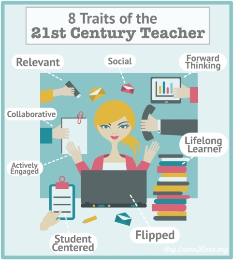 21st-century-teacher.jpg