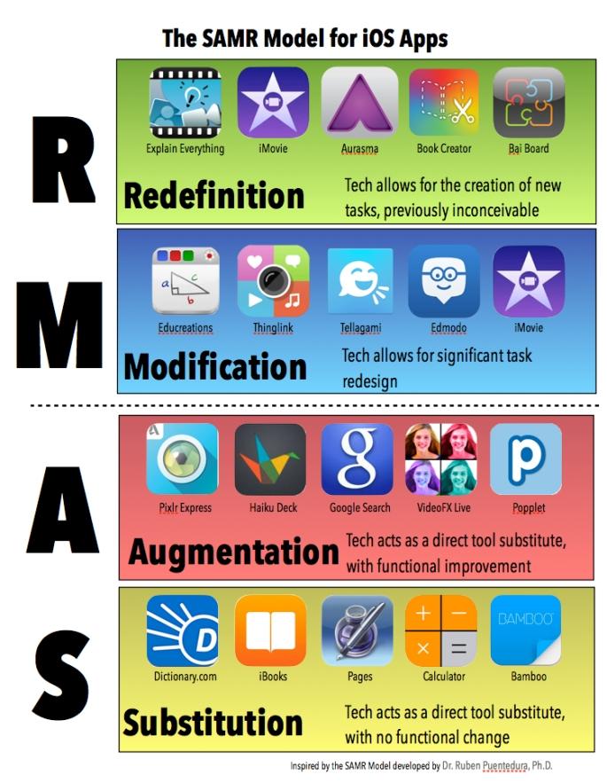 SAMR-Apps-2014-03-03-12-11-57-2.jpg